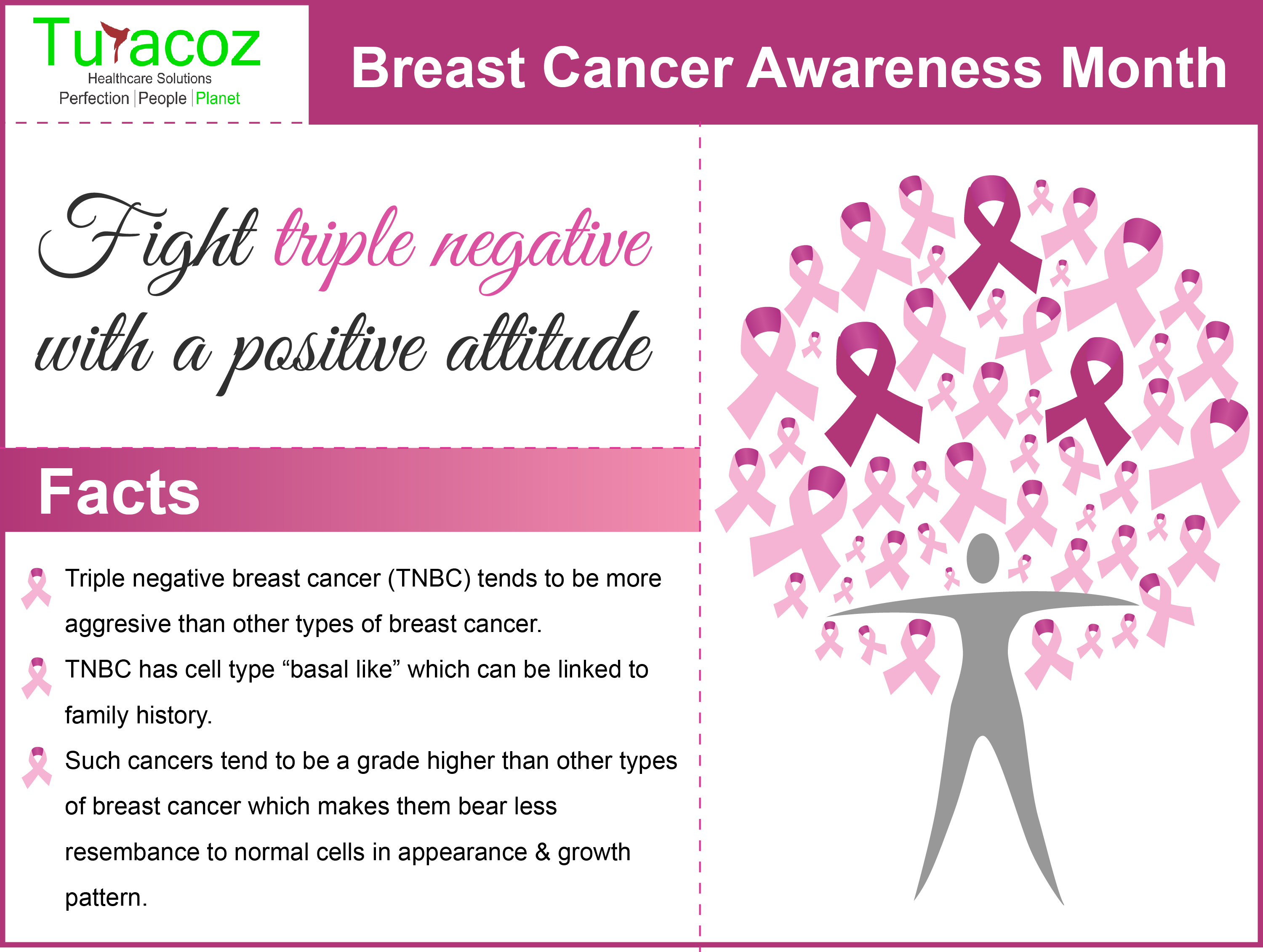 triple negative breast cancer research paper Write research paper – overview write research paper features when it's to do with custom essays the very first issue to comprehend is what you really buy well everyone knows it is exceedingly tricky to compose a composition an outstanding excellent informative article attracts a better grade and above all it functions being a benefit [.