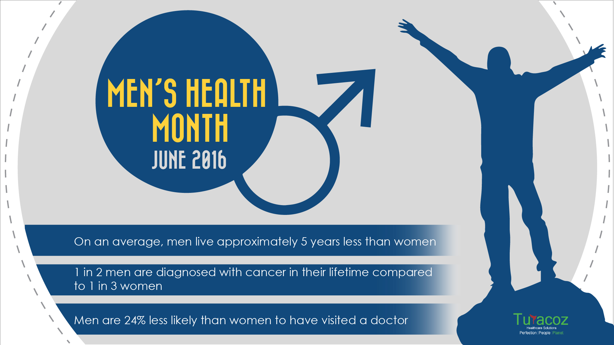 Men's Health Month: Make a Commitment to Improve Your ...